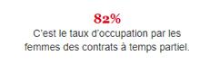 http://www.focom-laposte.fr/newsletter/images/egal-femme.jpg