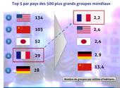 http://www.focom-laposte.fr/newsletter/images/france.jpg