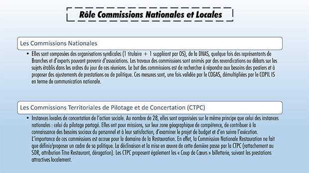 role-commissions-nationales-et-ctpc