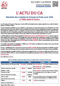 actu-ca-mai-2020