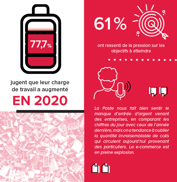 infographie_sante_au_travail-2